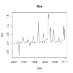 gas_gaps