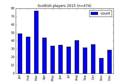 scotland_2015